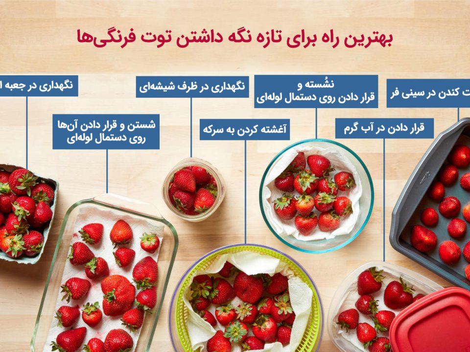 سالم نگه داشتن توت فرنگی
